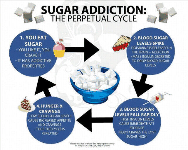 sugaraddiction-graphic