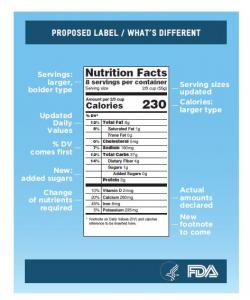 resizedimage250300-FDA-Label-2014-Revised